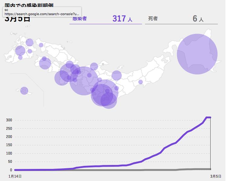 新型コロナウイルス感染症 神奈川 現在 日本人感染者数 感染経路