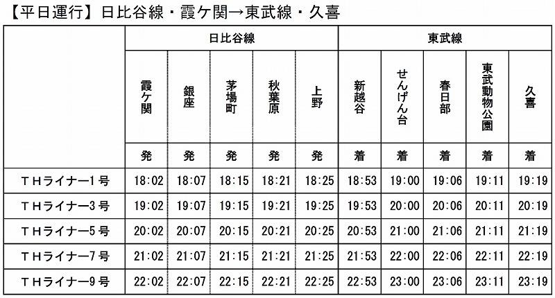虎ノ門ヒルズ駅の場所と路線図【日比谷線の乗換】時刻表・定期券・駅番号