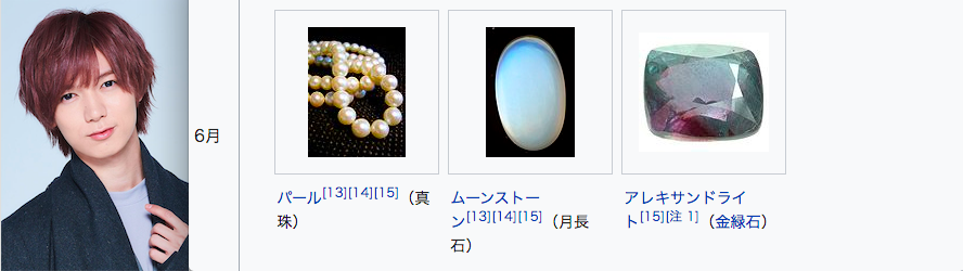 川島如恵留 ピアス 誕生石
